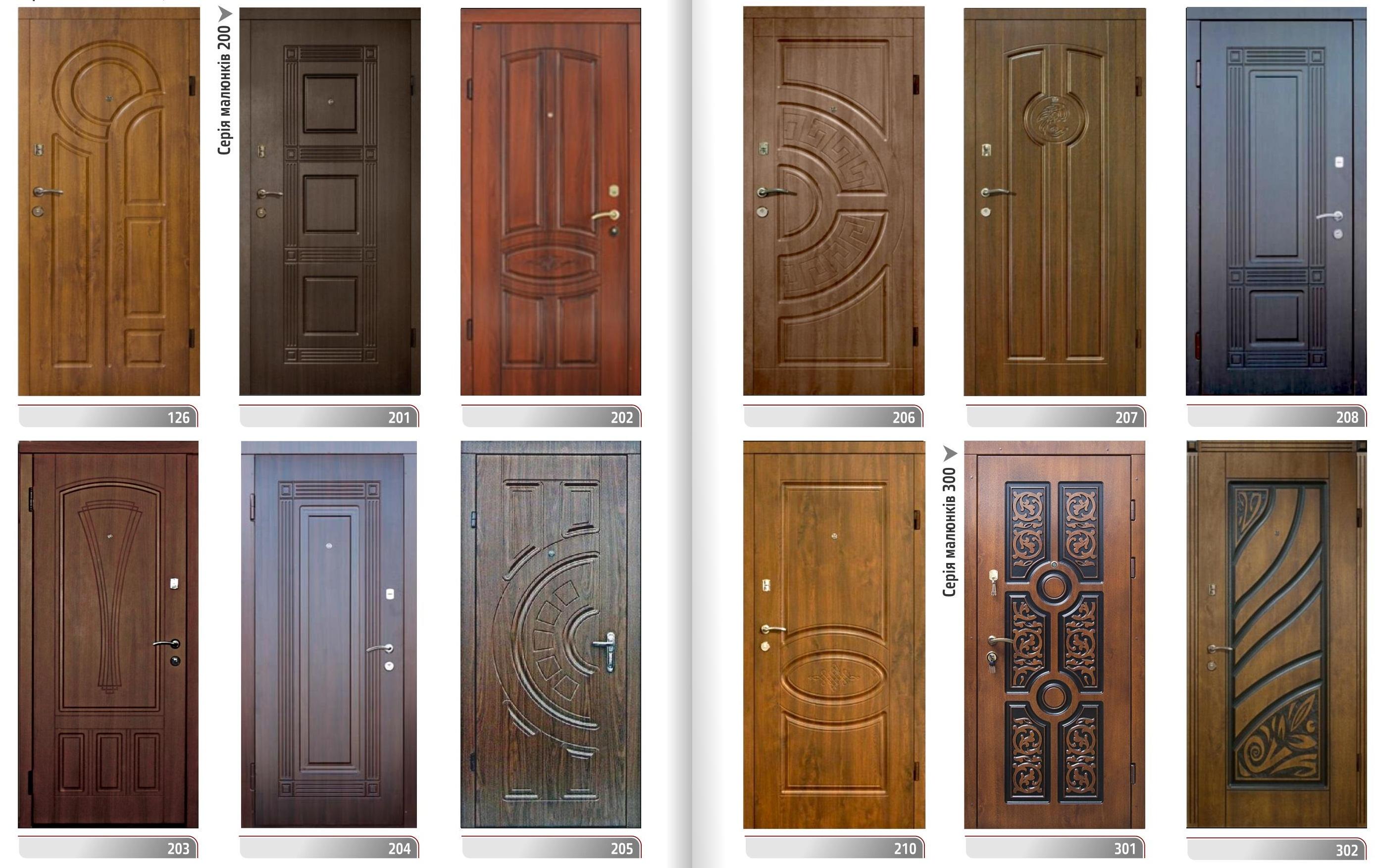 купить железные двери в юао