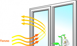 Как избавиться от утечки тепла через окна?